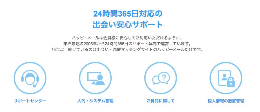 ハッピーメール24時間365日サポート体制について